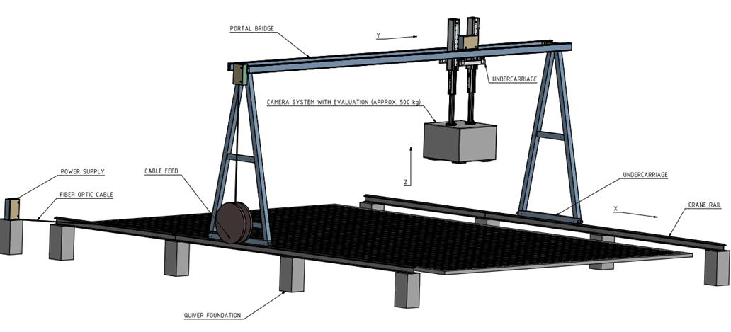 FieldScanalyzer exemplary concept drawing