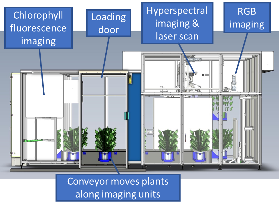Horizontal view of the PhenoAIxpert HTC with different imaging stations along a central conveyor system